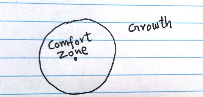 LEAVE YOUR COMFORT ZONE PART TWO