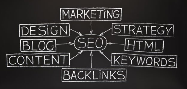 Corporate blog raises SEO ranking