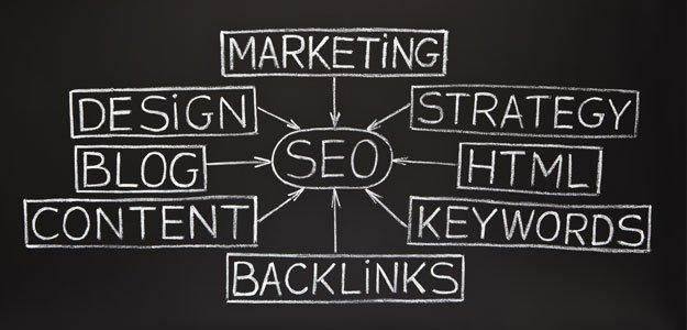 Corporate blog raises SEO ranking