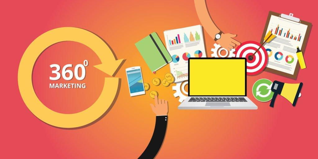 360-degree marketing strategy